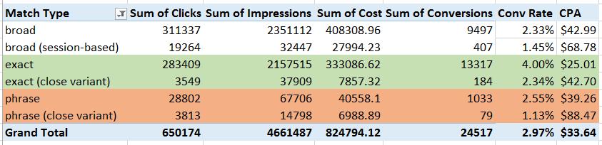 brad geddes stats 140829